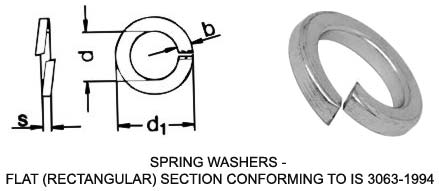 Stainless steel grade A2-70 Spring Washer Dimensions