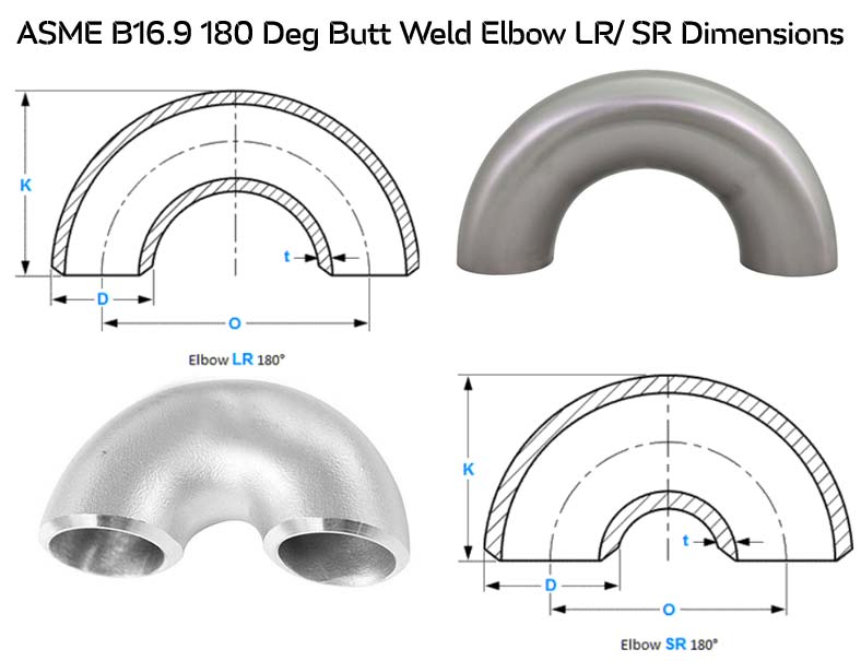 SS 316L Butt Weld Elbow Dimensions