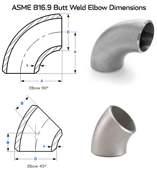 ASME B16.9 Ferritic Stainless Steel grade Weld Fittings Dimensions